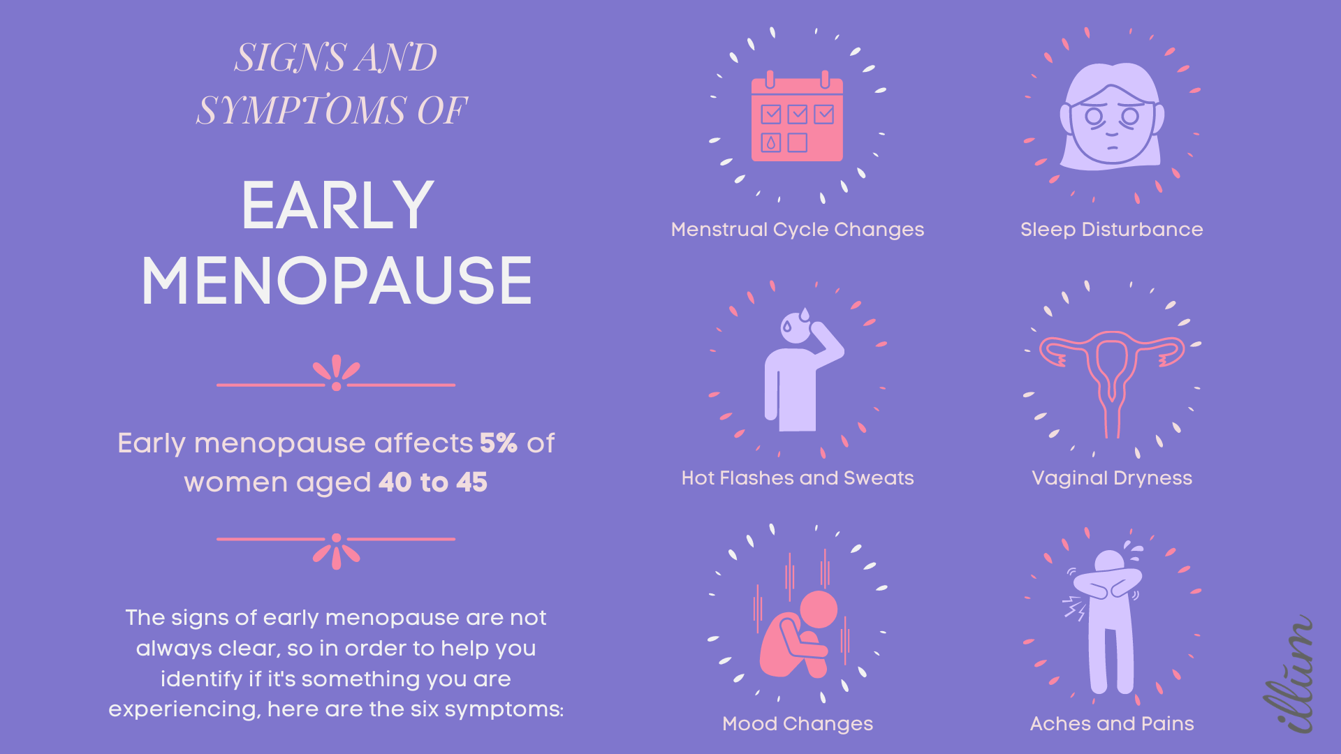 Signs and Symptoms of Early Menopause