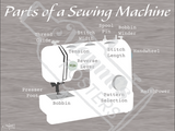 Parts of a Sewing Machine Technical Theatre Poster
