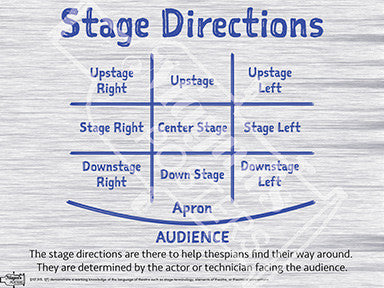 Stage Directions Poster