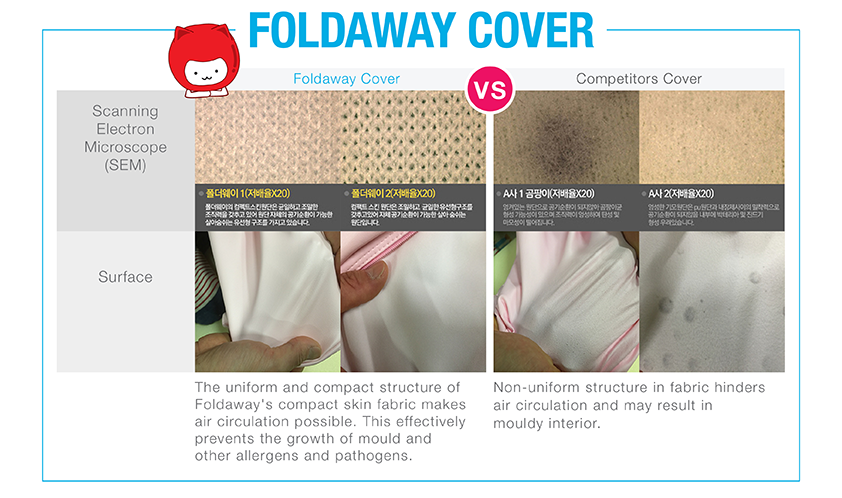 Foldaway Bumper Mat 100% made in Korea