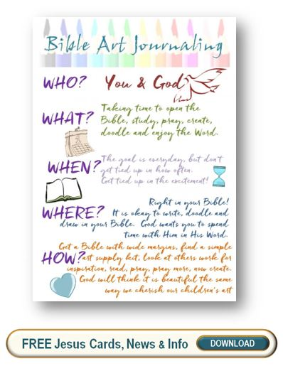 Journal Page - Bible Art Journaling