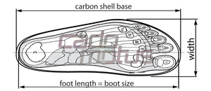 Boot sizing, molding and fitting
