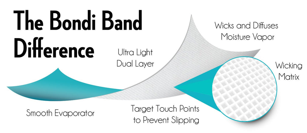 Doodle Heart Wicking Headband - Bondi Band