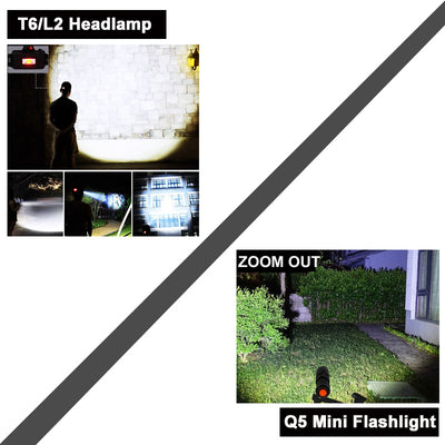 Brightest and Best LED 13000 Lumen Headlamp PLUS Mini-Flashlight