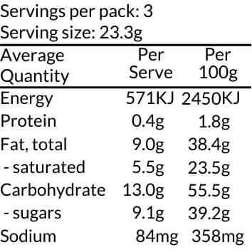 Lime Fizz White Chocolate Bar nutritional information panel