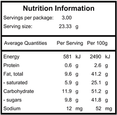 Milk chocolate nutritional panel