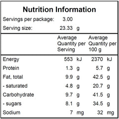 Nutritional panel - Harvey Almond Milk Bar