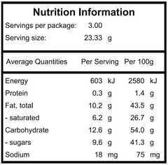 Creamy white nutritional panel