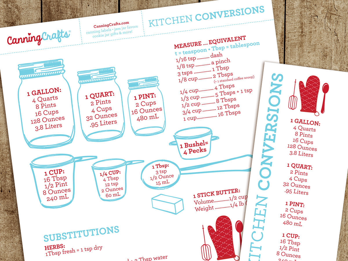 photograph regarding Printable Kitchen Conversion Chart titled Colourful Adhesive Canning Jar Labels: Printable Kitchen area