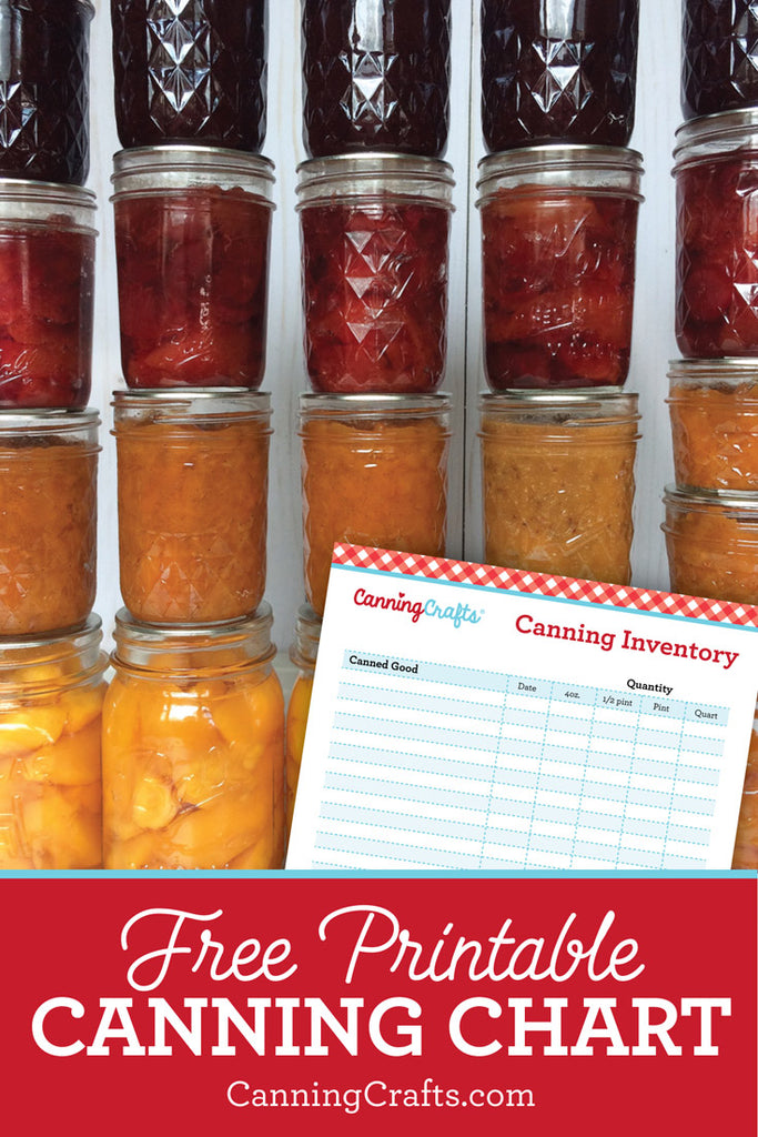 Canning Inventory Chart from CanningCrafts.com