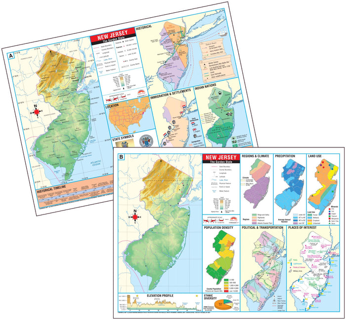 New Jersey State Intermediate Thematic Deskpad Map (multi-pack)