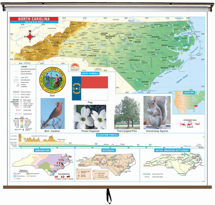 North Carolina State Primary Thematic Classroom Wall Map