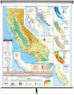 Kappa Map Group  California State Intermediate Thematic Classroom Wall Map
