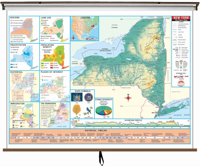 New York State Intermediate Thematic Classroom Wall Map