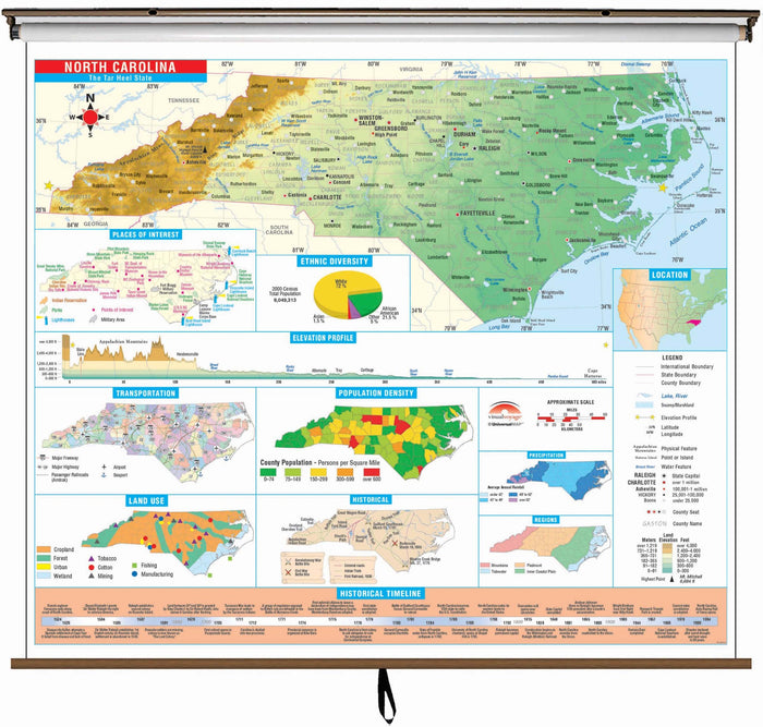 North Carolina State Intermediate Thematic Classroom Wall Map