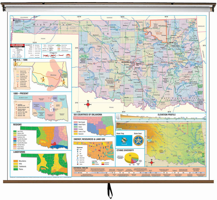 Oklahoma State Intermediate Thematic Classroom Wall Map