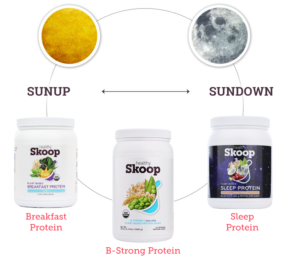 Healthy Skoop Sunup to Sundown