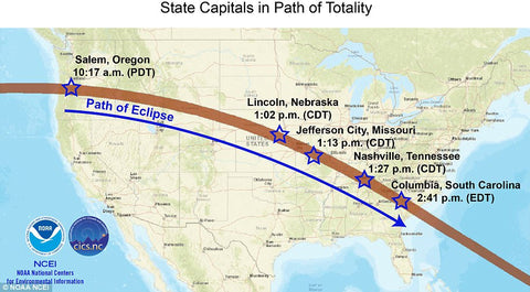 path of eclipse
