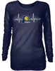 Indiana Pacers Heartbeat