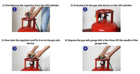 Instruction Gas Safety Device