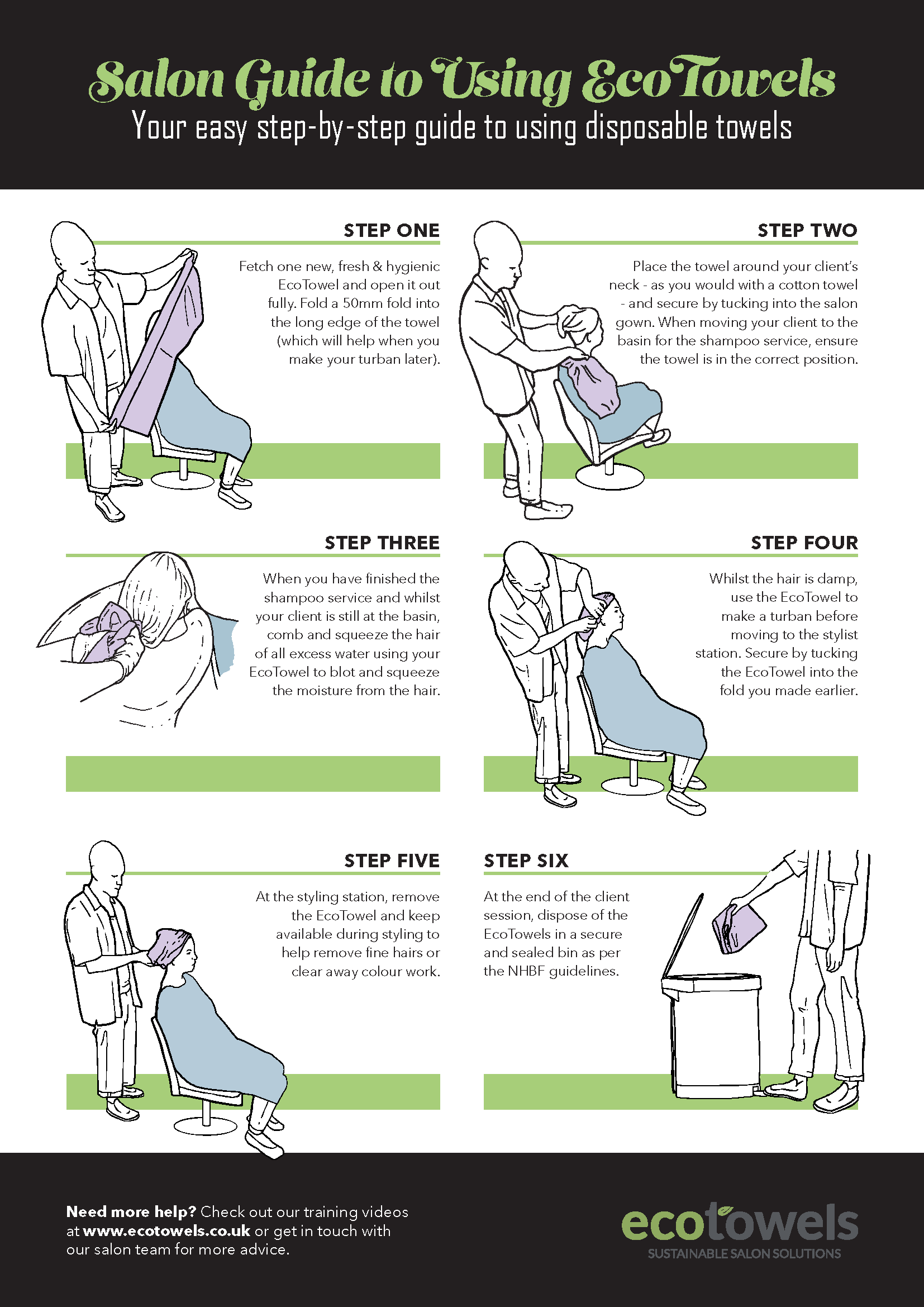 how to use ecotowels poster