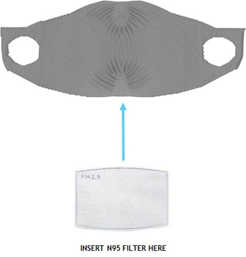 PM2.5 Filter | Replacements for face mask
