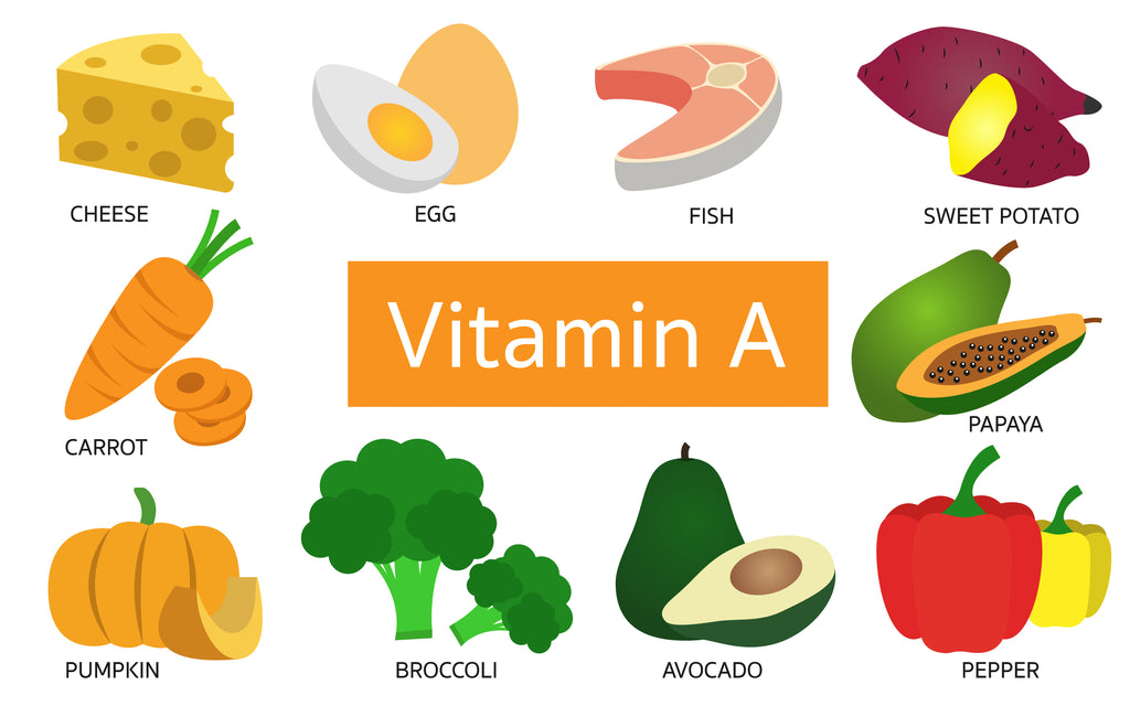 Everything you need to know about Vitamin A