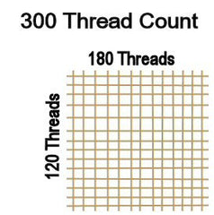 thread count image