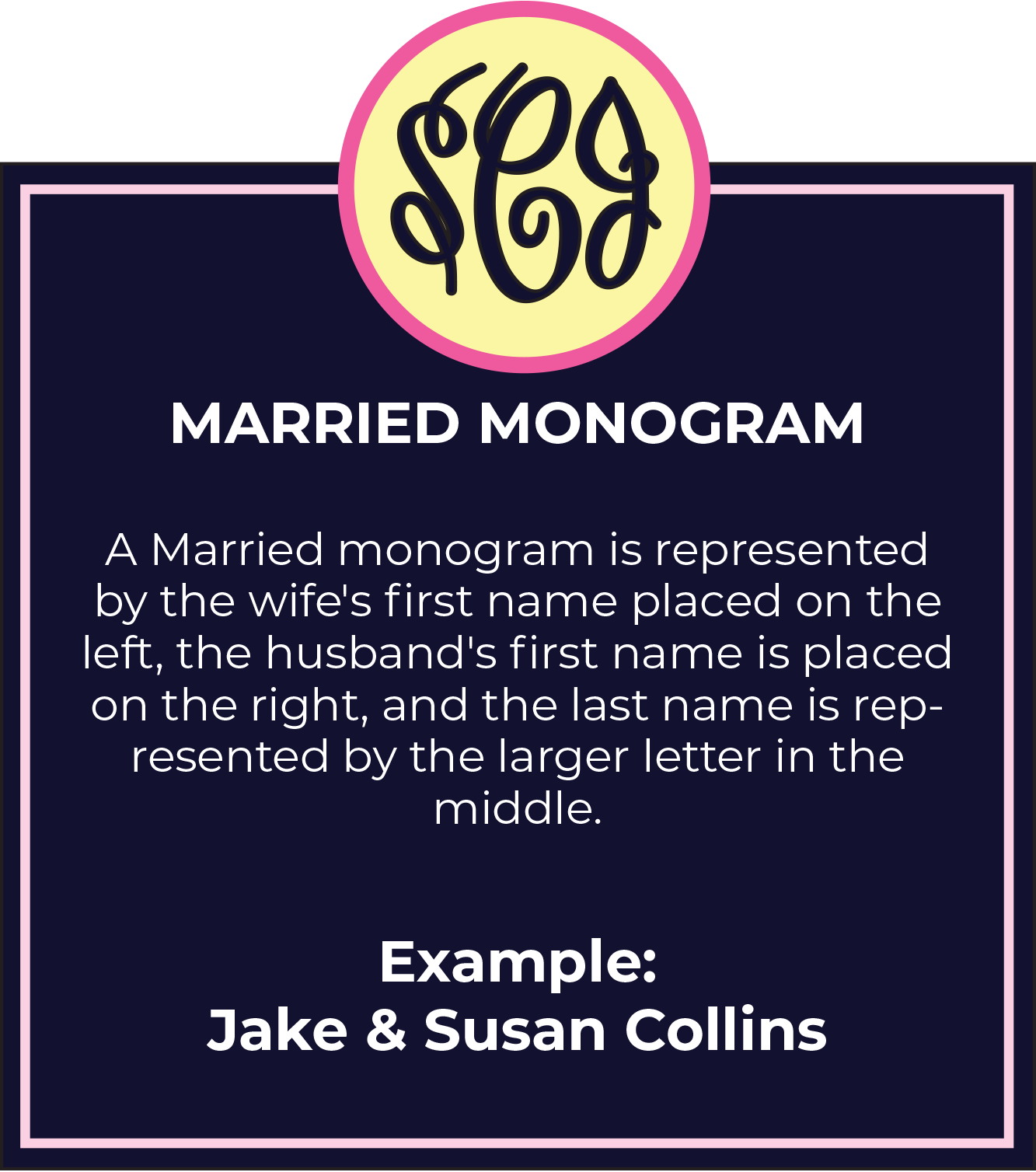 Married Monogram Etiquette