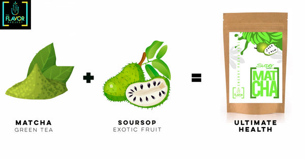 Do You Know About The Health Benefits of Soursop?