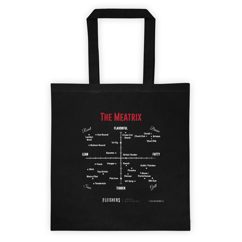 Meatrix Tote Bag