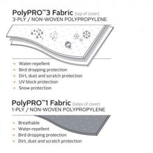 PolyPRO 3 Class A Motorhome RV Cover by Classic Accessories - Class A