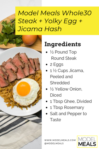 Whole30 Steak and Yolky Egg with Jicama Hash