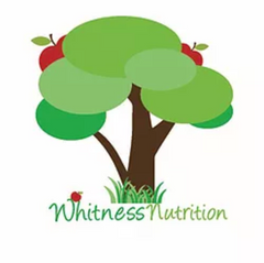 Model Meals Blog | Whitness Nutrition
