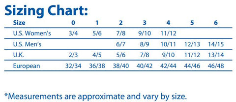 Spenco Insoles Sizing Chart