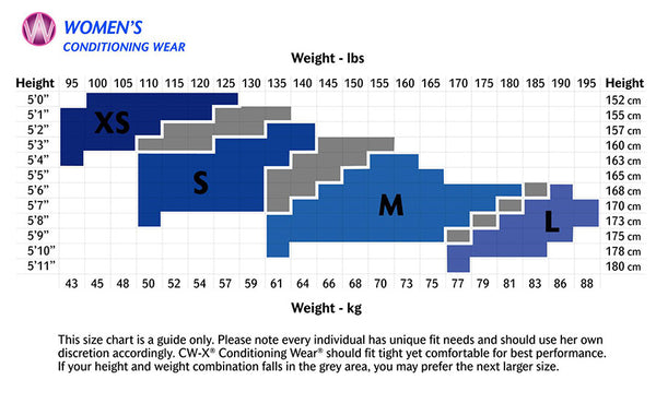 Women's CW-X Tights Size Chart