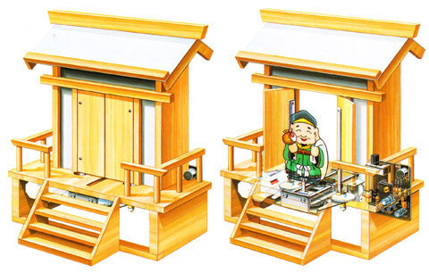 Tamiya Sound Activated Temple (Educational Construction)