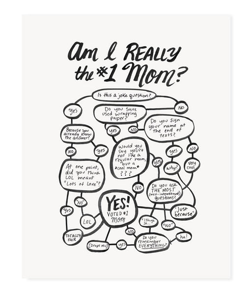 """Am I Really the #1 Mom?"" Flowchart"