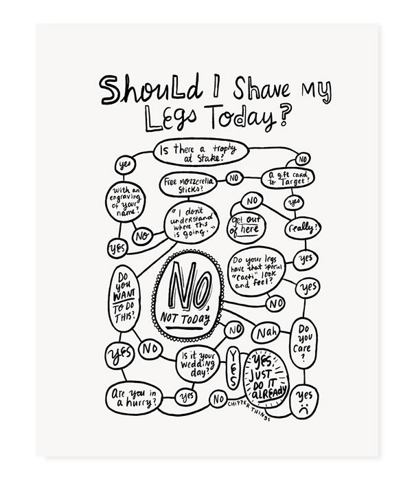 """Should I Shave My Legs Today?"" Flowchart"