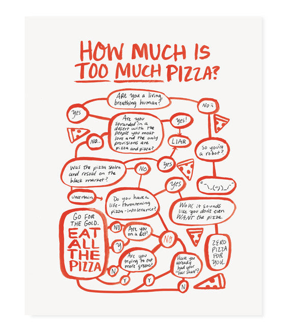 How Much is Too Much Pizza? (Red)