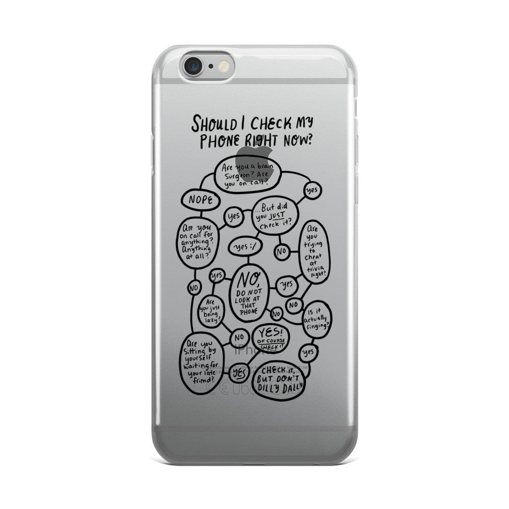 """Should I Check My Phone Right Now?"" iPhone 5/5s/Se, 6/6s, 6/6s Plus Case*"