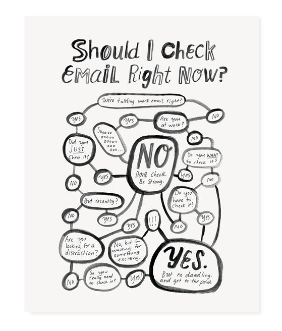 Should I Check Email Right Now? Flowchart
