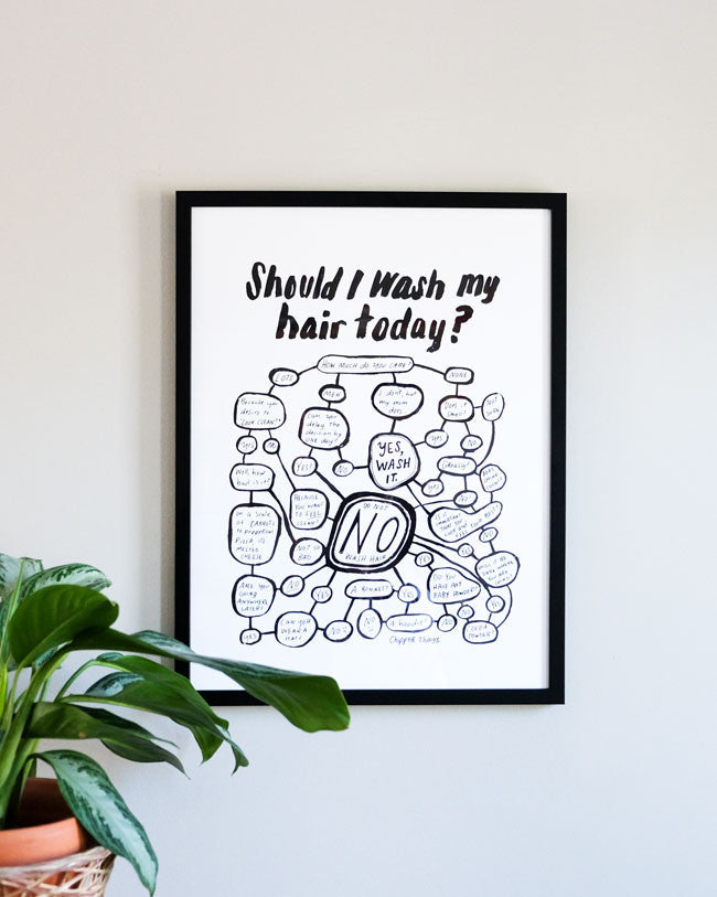 "BIG ""Should I Wash My Hair Today?"" poster (FRAMED)"