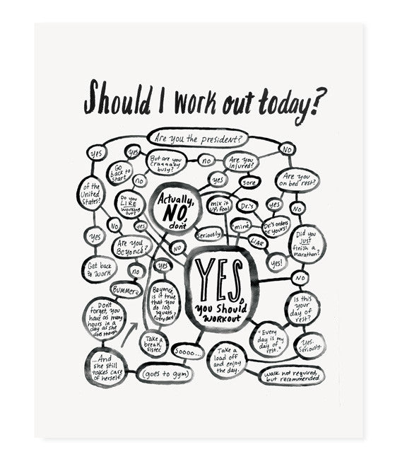 Should I Work Out Today? Flowchart