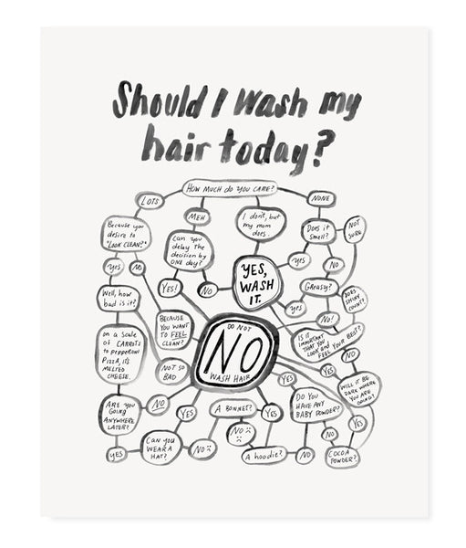 Should I Wash My Hair Today? I