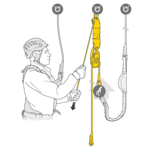 Petzl Jag Rescue Kit Illustration