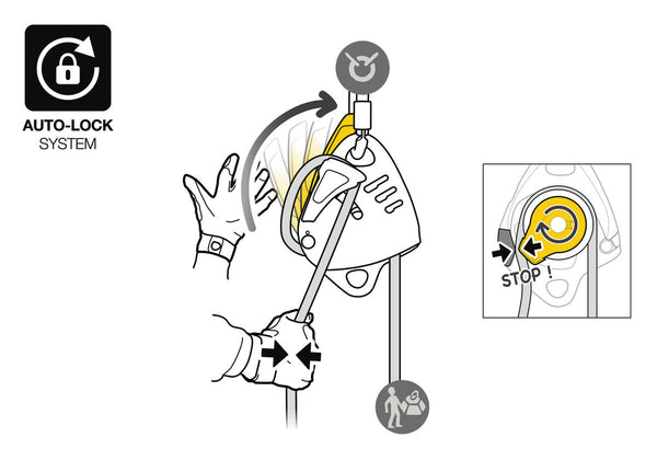 Petzl Maestro S Illustration