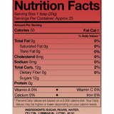 Redneck Chefs Cinnamon Pear Jam Nutrition Facts