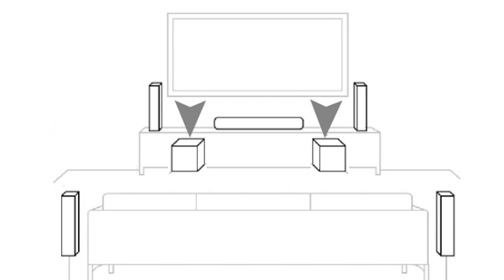 Enclave Audio Dual Subwoofer Placement Between Front Speakers