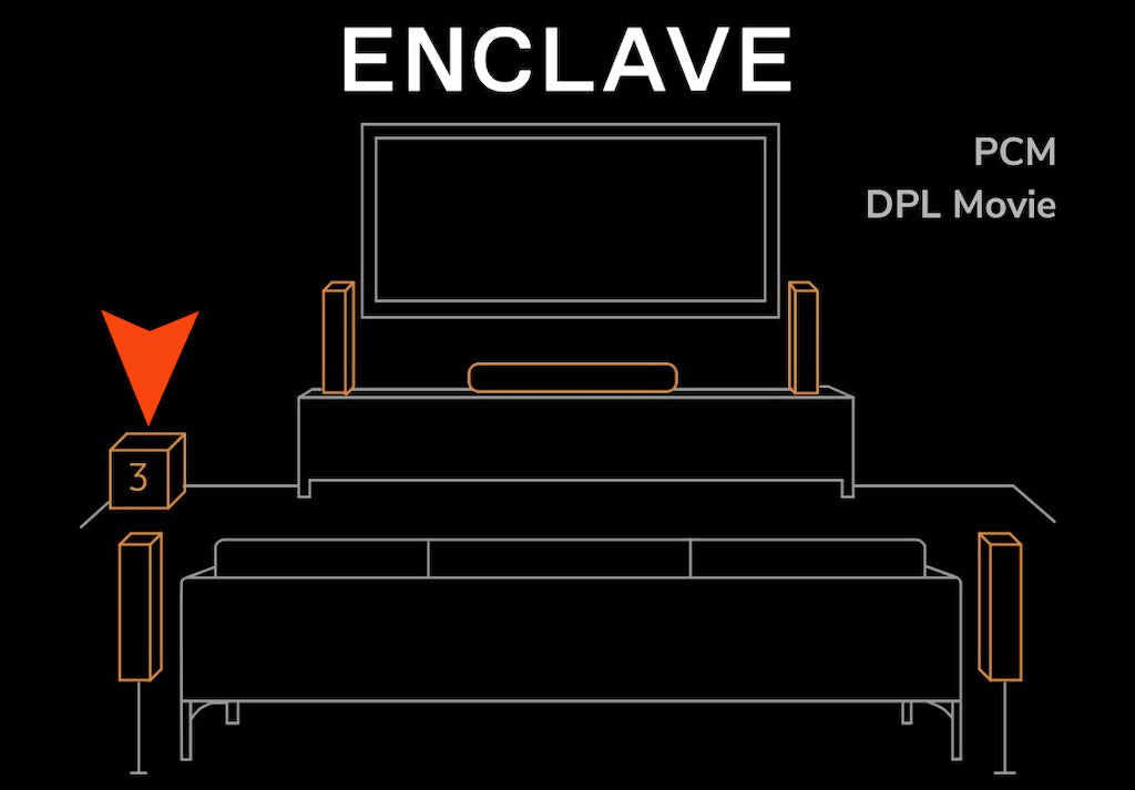Enclave Audio Control App – Active Speakers and Number of Subwoofers